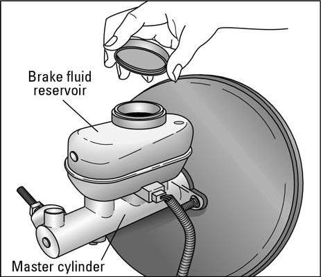 Adding Brake Fluid >> How To Check A Vehicle S Brake Fluid Dummies