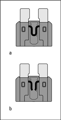 A good blade-type fuse (a) and a blown one (b).