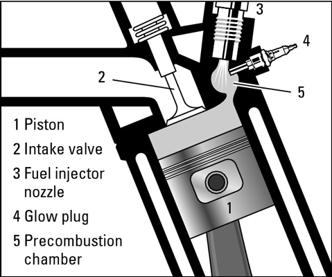 how to put fuel injector cleaner into car