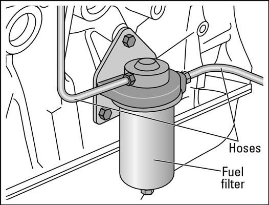 Changing Fuel Filter Chevy