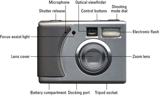 Front view of a digital camera.