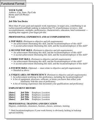 functional resume format focusing on skills and experience dummies