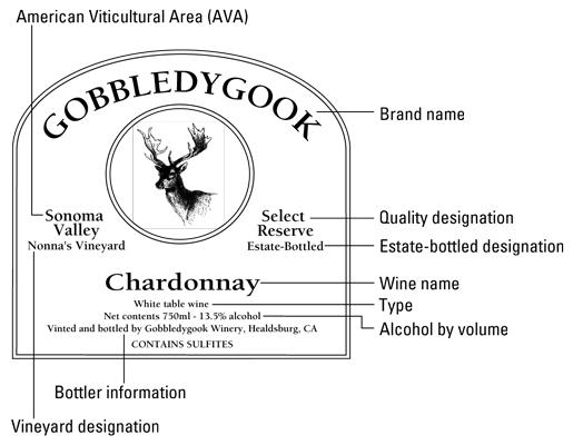 The label of an American varietal wine. [Credit: © Akira Chiwaki]
