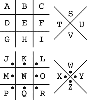 Easy Masonic Ciphers to Figure Out - dummies