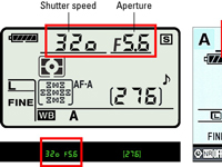 Location of the Shutter speed and Aperture information on the Nikon D90's control panel.