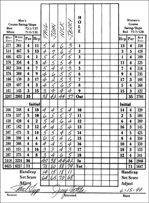 how to keep score during a golf game dummies. Black Bedroom Furniture Sets. Home Design Ideas