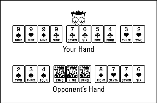 How To Play Gin Rummy Dummies