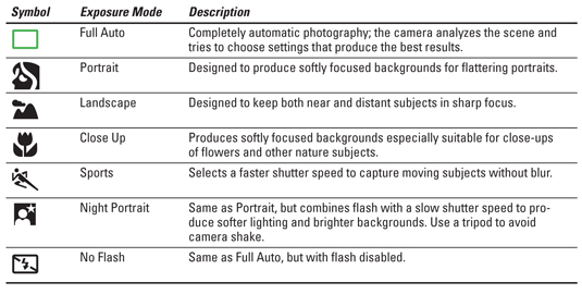 Canon eos 400d full user manual guide instructions printed 180.