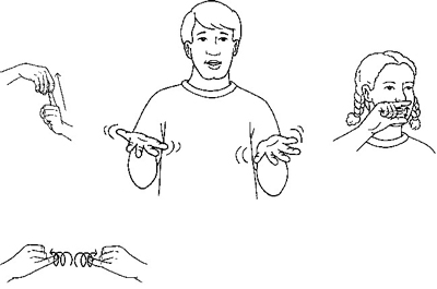 How To Say When In Sign Language