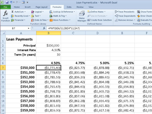 a loan payments table that uses the pmt function to calculate various loan payments