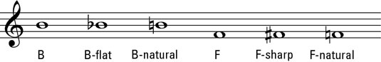 Notating accidentals.