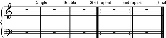 How to place bar lines in music