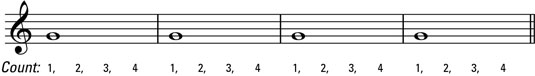 Whole notes hold out for all four counts.