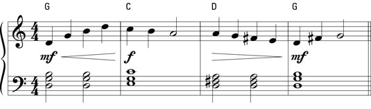 Gradual volume chances with crescendo and diminuendo.
