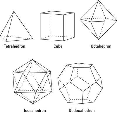 Image result for polyhedrons