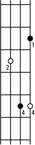 Ambiguous Harmony Box for major, minor, and dominant chords.
