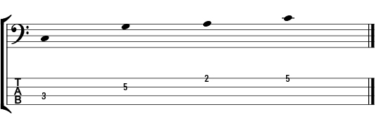 Tablature for notes.