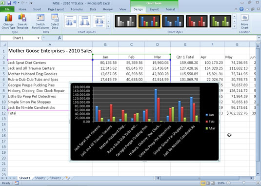 Embedded clustered column chart after selecting a new chart layout and color style from the Chart T