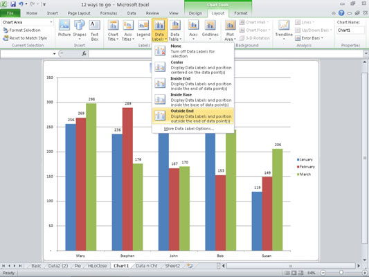 How to add data labels to an excel 2010 chart data labels added to a chart with a placement of outside end ccuart Gallery