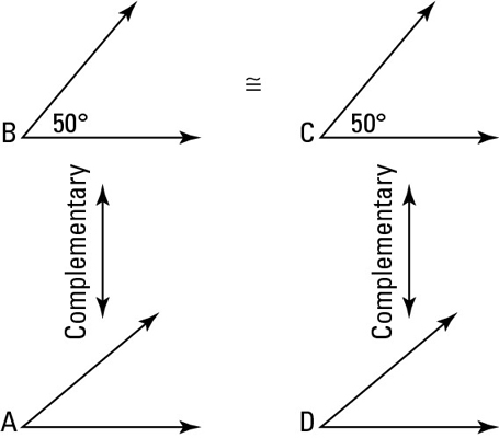 Complementary Angles Geometry Definition