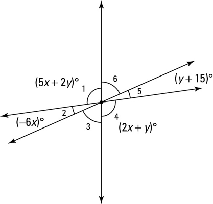 Proving Vertical Angles Are Congruent - dummies