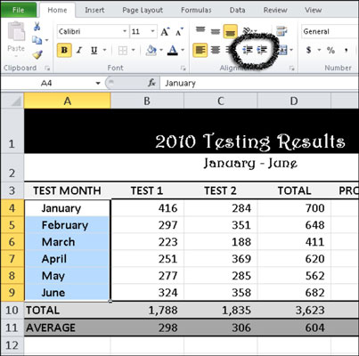 Indenting data helps to set it apart from other cells (see column A).
