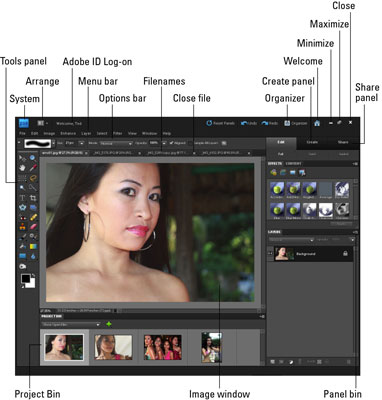 The Photoshop Elements workspace with files open in Edit Full mode.