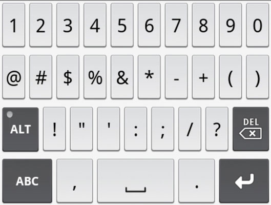 An Overview Of The Droid X Keyboard Dummies