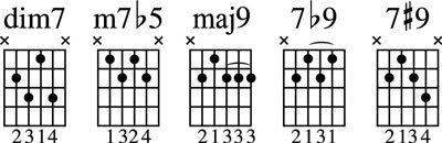 Some more complex moveable 5th-string-root chords.
