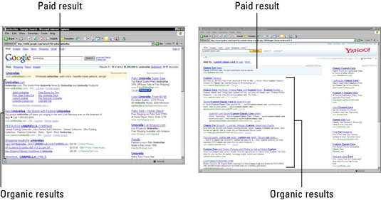 A results page from Google and Yahoo! with organic and paid results highlighted.