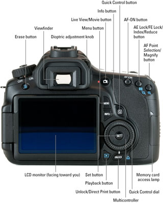 canon 60d users manual