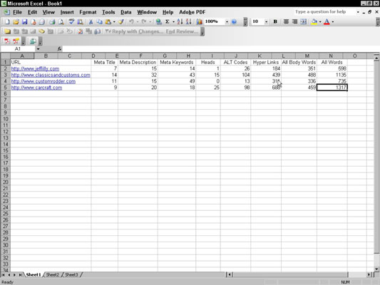 The spreadsheet showing data gathered by running the page analyzer