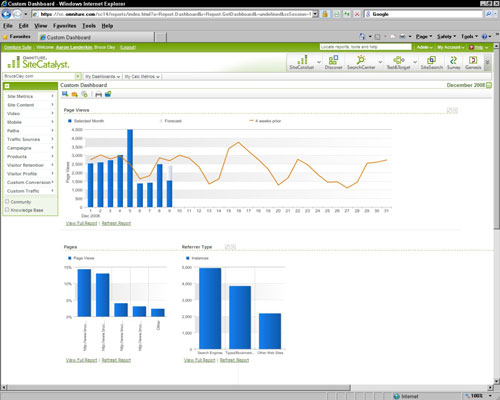 The Omniture suite of analytics tools is among the best in the industry.