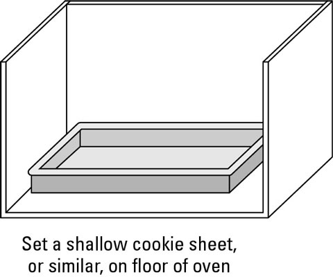 Place a shallow cookie sheet on the floor of your solar oven functions as a drip pan.