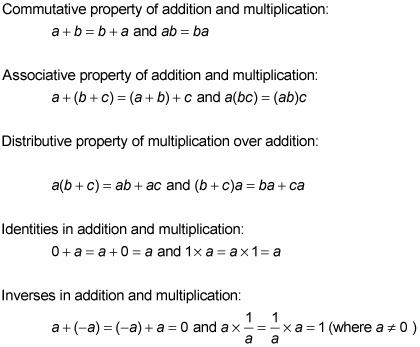 Linear Algebra For Dummies Cheat Sheet - dummies