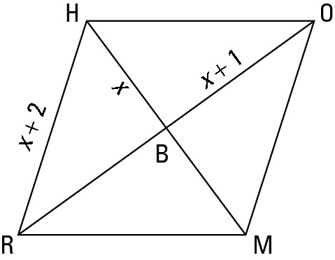 Properties Of Rhombuses Rectangles And Squares Dummies