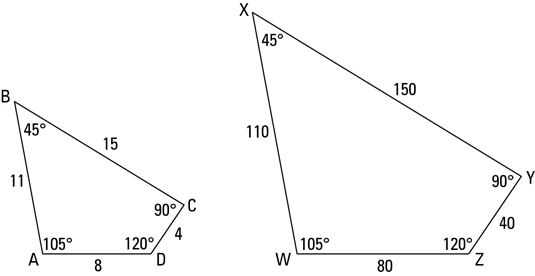 how to identify and name similar polygons dummies