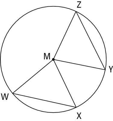 Six Important Circle Theorems - dummies