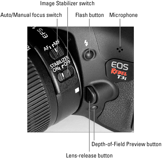 Canon rebel t3i online tutorial.