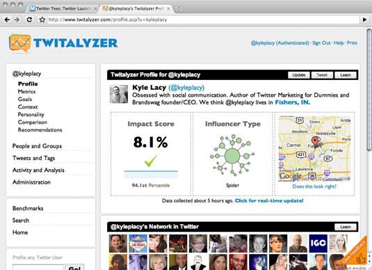 Twitalyzer user page.