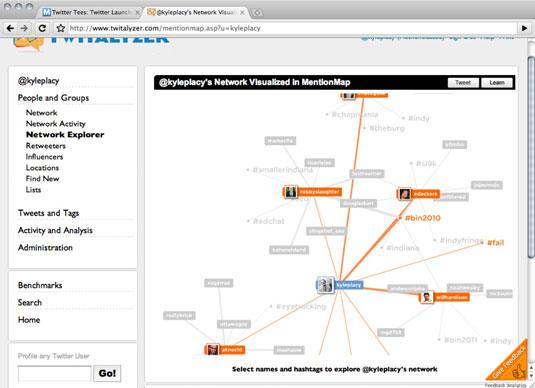 Twitalyzer's network map.