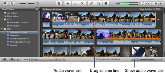 Click the audio waveform button and drag the volume line to adjust the audio part of a clip.