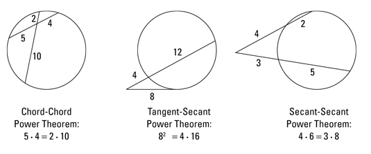 Geometry Formulas You Should Know - dummies