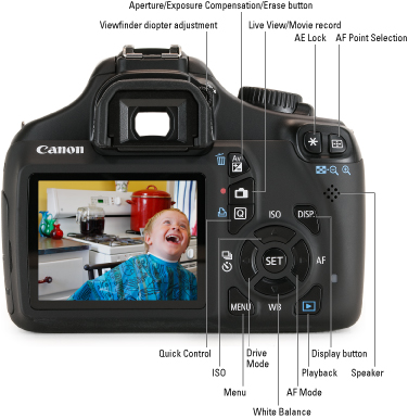Canon eos rebel t7i with 18-55mm lens | tutorial with frequently.