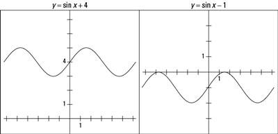 """The graphs of <i/></noscript>y = sin <i>x</i> + 4 and <i>y</i> = sin <i>x</i> – 1.""""/></div> </p> <div class="""