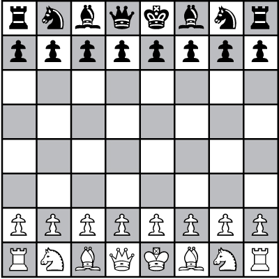 photo about Chess Board Printable named Chess For Dummies Cheat Sheet - dummies