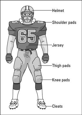 best service d9eaf b8805 The American Football Player's Uniform - dummies