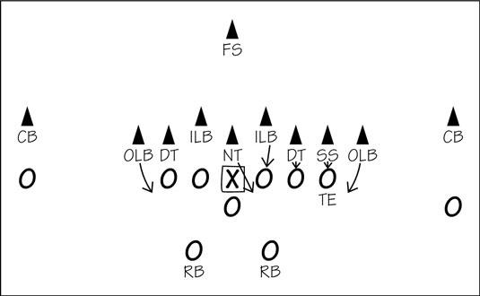 american football for dummies pdf