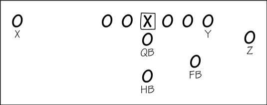 Football's Offensive Team: The Receivers - dummies
