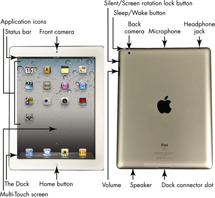 Apple's IPad 2: What Those Buttons Are For - dummies